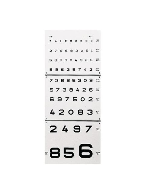 test de chiffres Vidéré